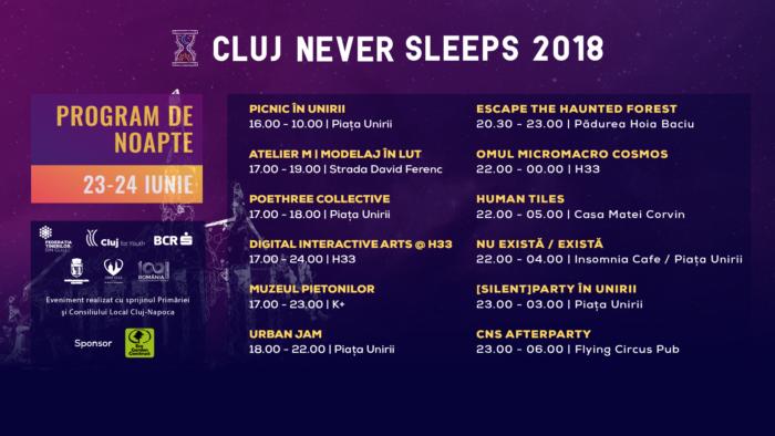 Cluj Never Sleeps