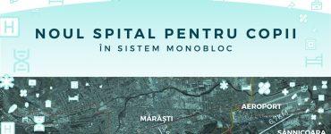 Spitalul Pediatric Monobloc Cluj